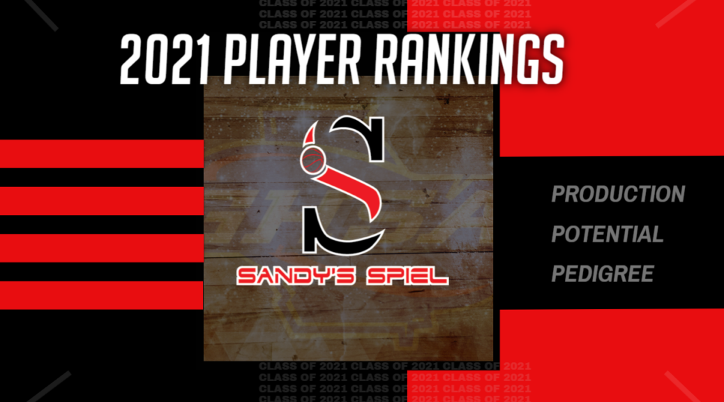 2021 GHSA Boys Player Rankings