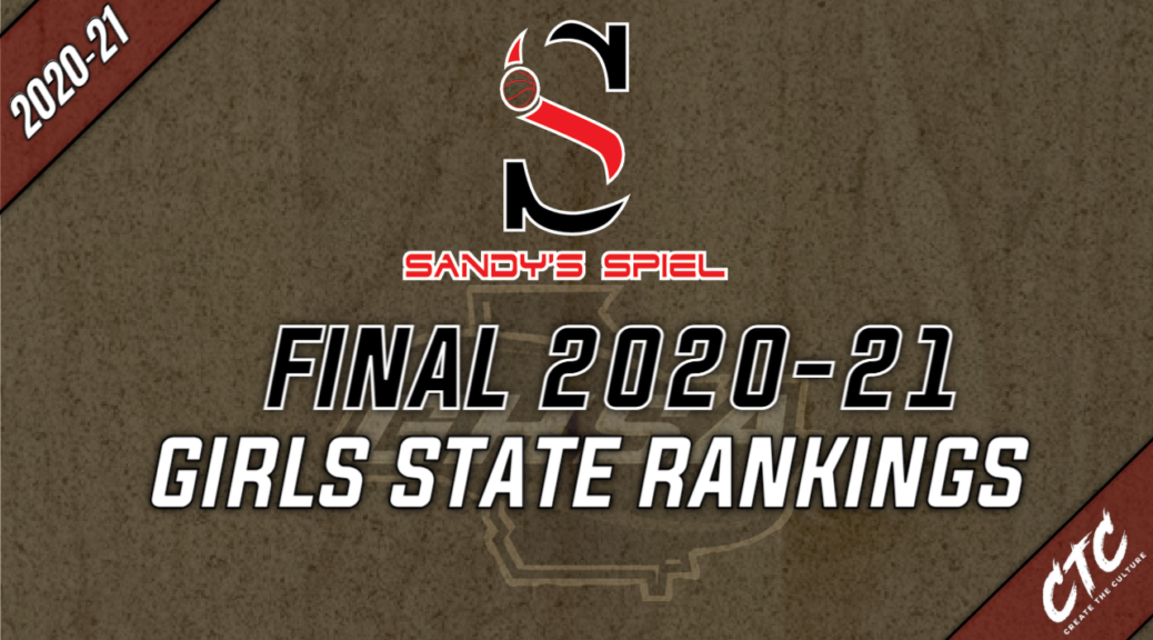 Final 2020-21 GHSA Girls Basketball State Rankings